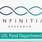#MeetInfinitia #FoodTechnology
