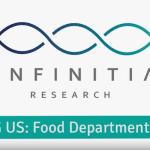 #MeetInfinitia #FoodTechnology