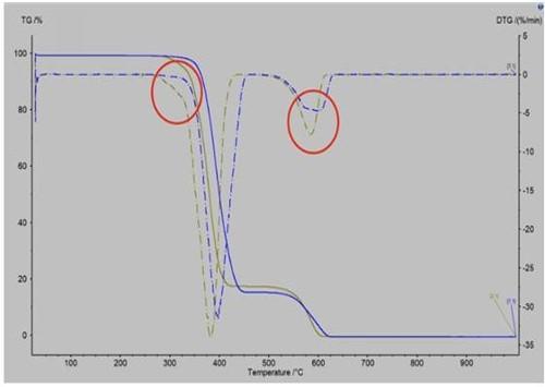 3 5 Detección de defectos y control de calidad de componentes termoplásticos