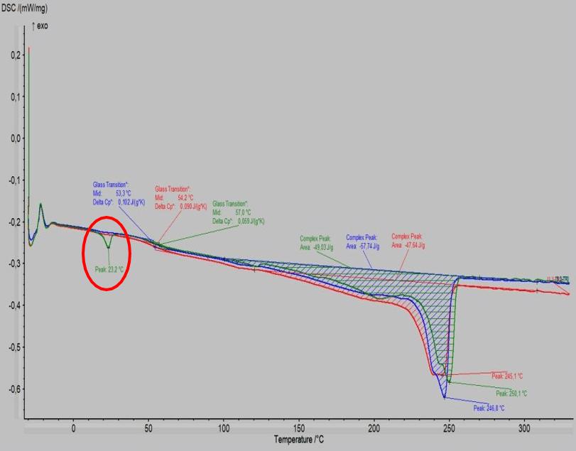 3 Detección de defectos en componentes de poliamida