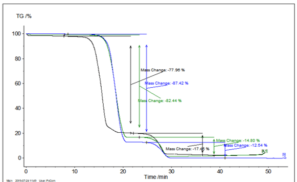 Imagen8 Detection of defects in fiberglass reinforced polyamide components