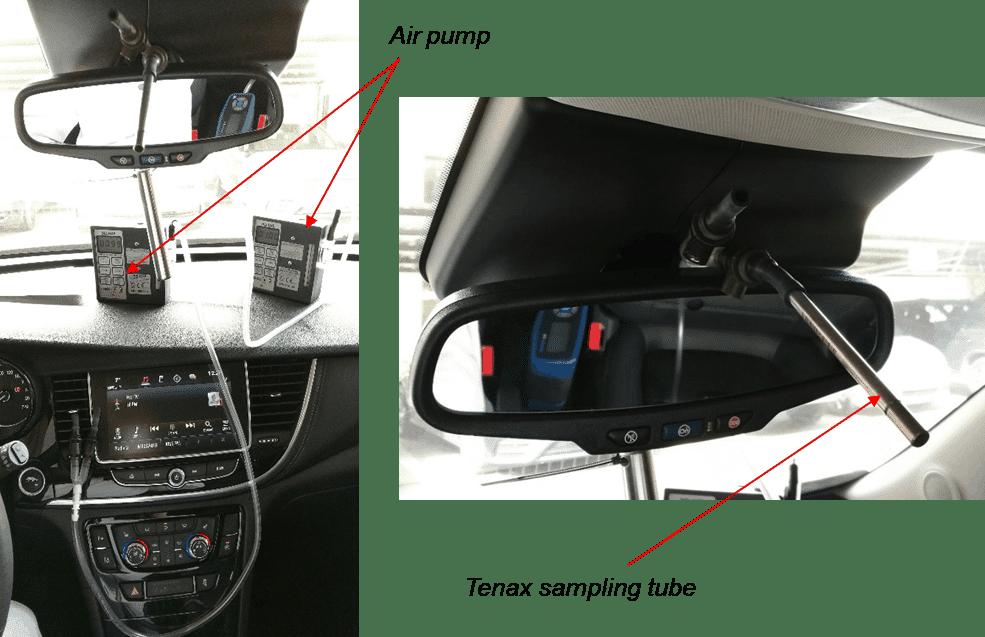 3 4 Análisis de olores y compuestos orgánicos volátiles en el interior de un vehículo