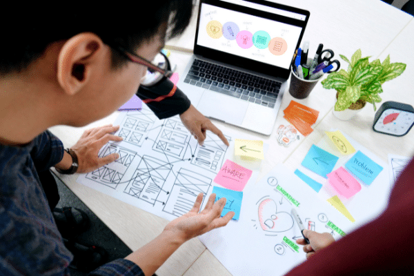 Useful tools for the Design Thinking methodology